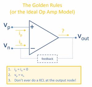 3.2_GoldenRules