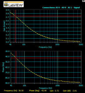 BODE_1uf+2.7KOhm-LowPass