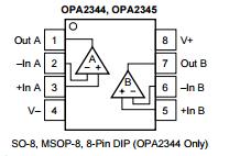 OPA2344PA