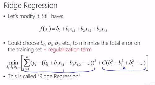 Ridge Regression