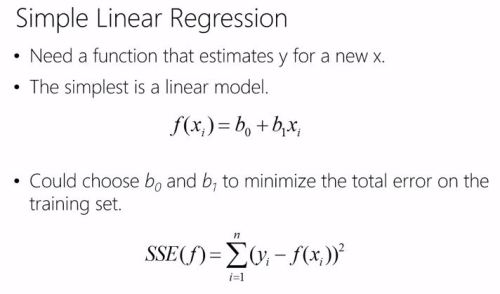 simpleLinearRegression