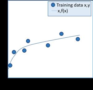 TrainedModel