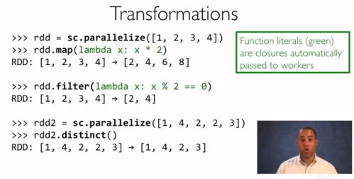 1 - transformation