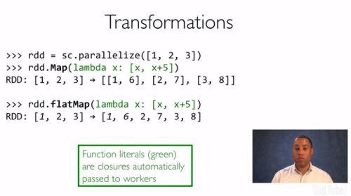 2 - transformation