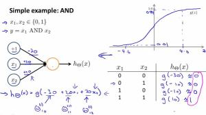 4.non-linear.example.and.1