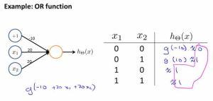 4.non-linear.example.or.1