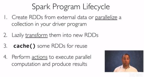 8. spark life cycle