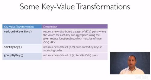 9. spark key value operations