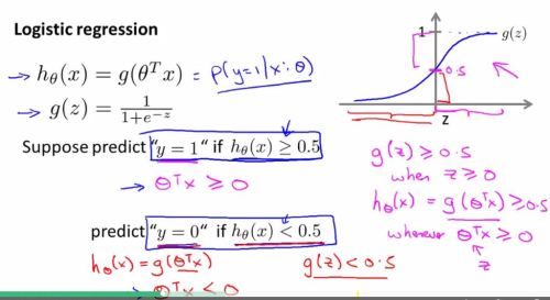 logistic regression model 3