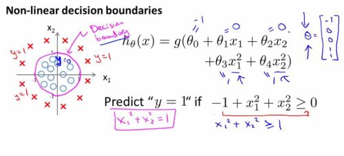 logistic regression model 5