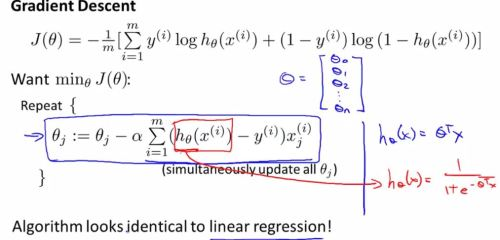logistic regression model - choose para6