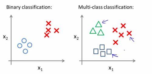 multi-class-1