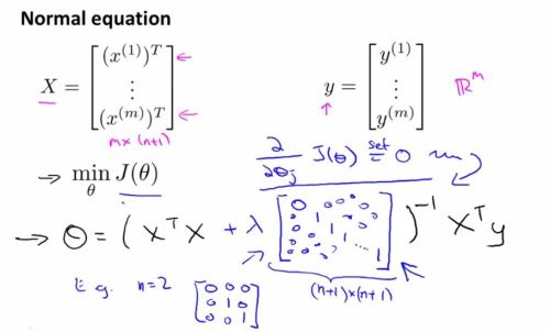 overfitting4 - regularization4