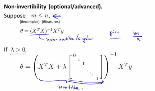 overfitting4 - regularization5