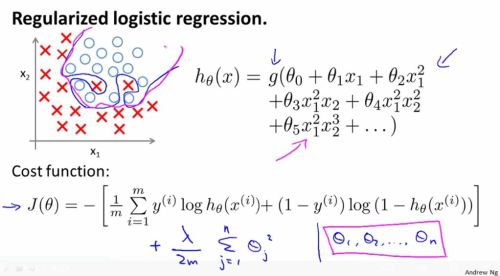 overfitting4 - regularization6