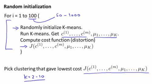1.Unsupervised.1.K-Means.6.RandomInit-LocalOptima2