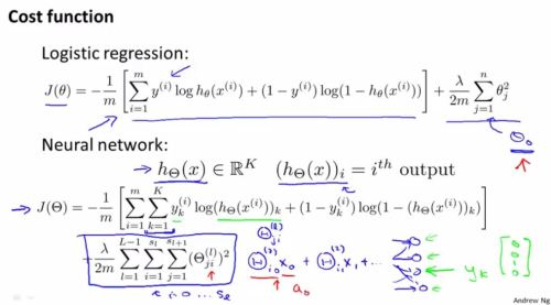 2.neural_network_classification.learning.costfunction.1