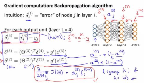3.neural_network_classification.learning.backpropagation.1
