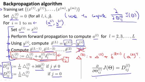 3.neural_network_classification.learning.backpropagation.2