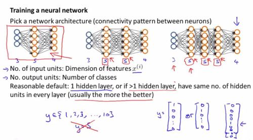 8.neural_network_classification.learning.summary.1