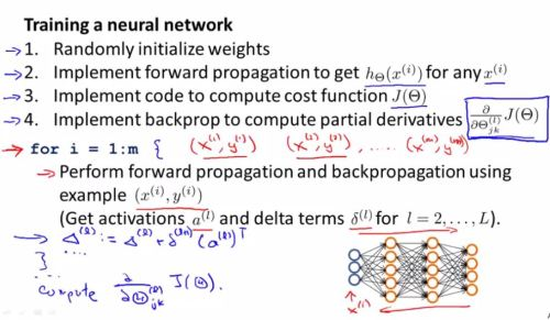 8.neural_network_classification.learning.summary.2
